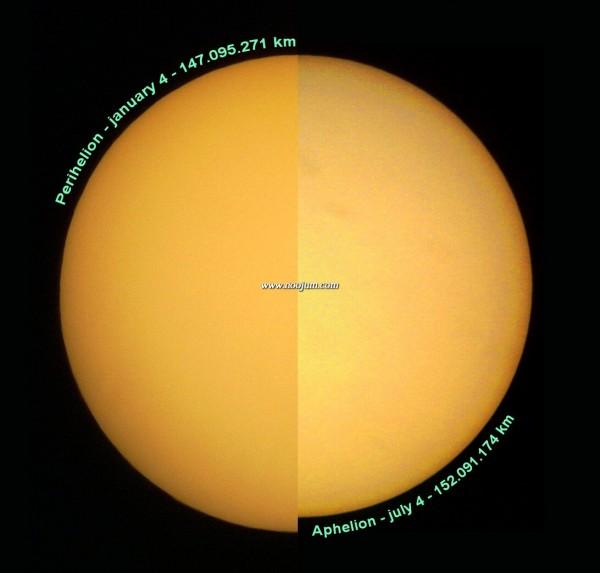 PerihelionAphelion_cervignon-1.jpg