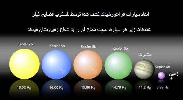 http://aryaclick.net/img_gallery/space/planet/compare/kepler.jpg