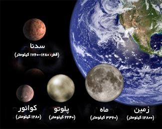 سایت نجوم و کیهان شناسی