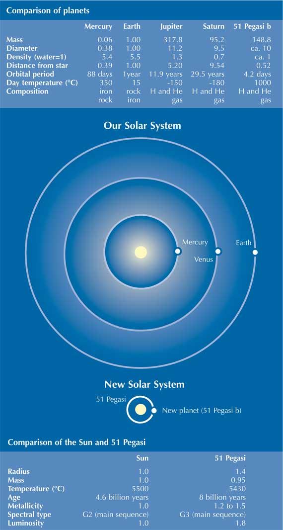 [عکس: issue2exoplanet2_large.jpg]